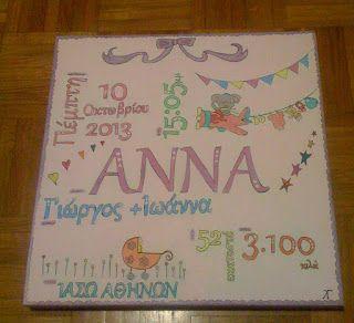 αναμνηστικό κάδρο γέννησης, birth certificate canvas