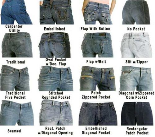 7 best images about KINDS OF OUTFIT on Pinterest   Different types ...