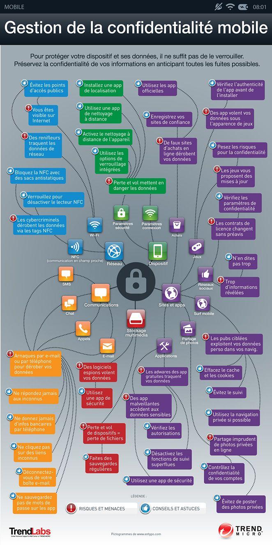 Pour protéger votre dispositif et ses données, il ne suffit pas de le verrouiller. Préservez la confidentialité de vos informations en anticipant toutes les fuites possibles.