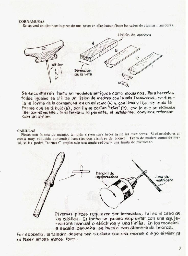 45 best cuadernillo 1 modelismo naval images on pinterest for Arquitectura naval pdf