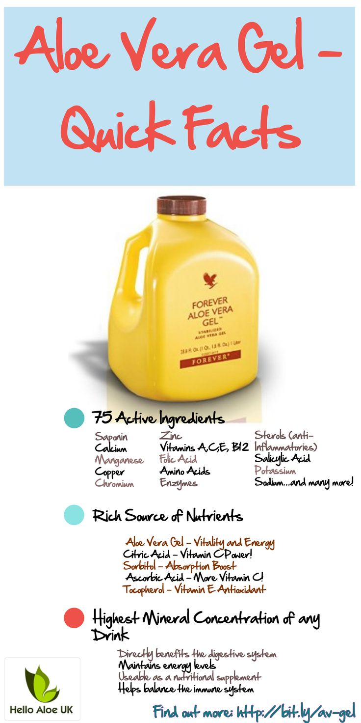 Quick facts about our awesome, top selling product. Aloe Vera Gel is pure power in a bottle, distilled directly from the wonder-plant itself - Aloe Vera.