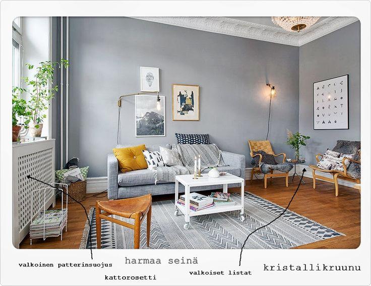 25+ parasta ideaa Pinterestissä Olohuoneen sisustus