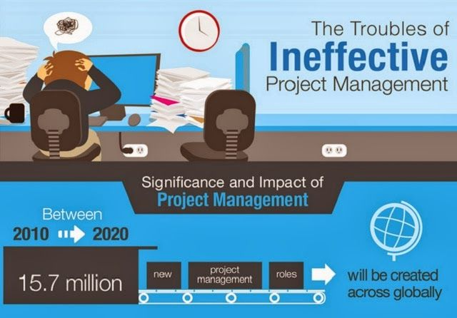 Bad project management comes in many different forms. All result in the same effect: projects that can't move forward. This infographic shows you how to recognize ineffective project management practices and the disastrous effects it can have.