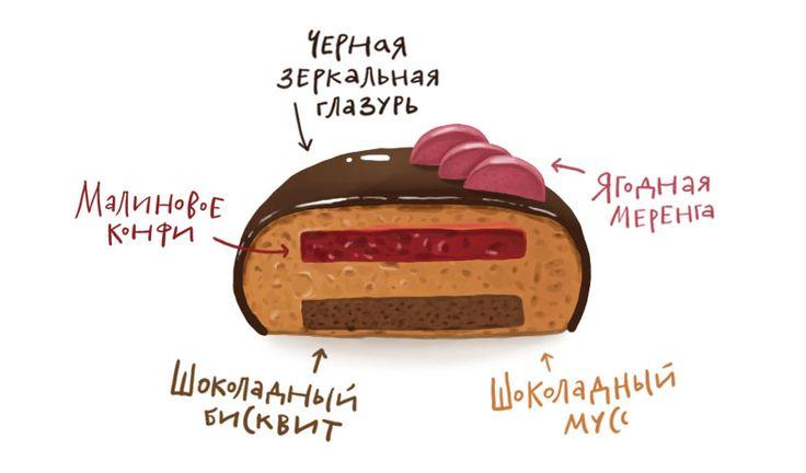 КОНДИТЕР  шоу на Пятнице с Ренатом Агзамовым Участники