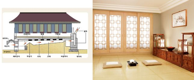 온돌 Under-floor heating system (Ondol)