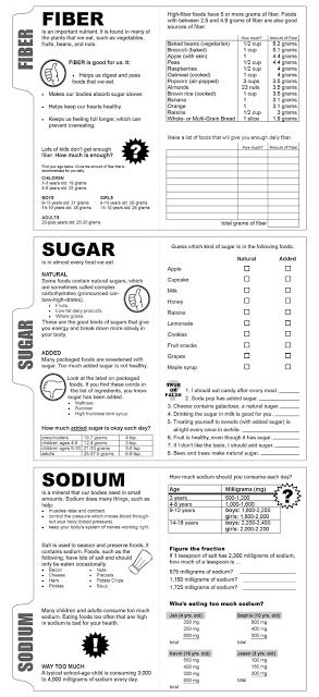How Healthy Are My Snacks Downloadable Worksheets That