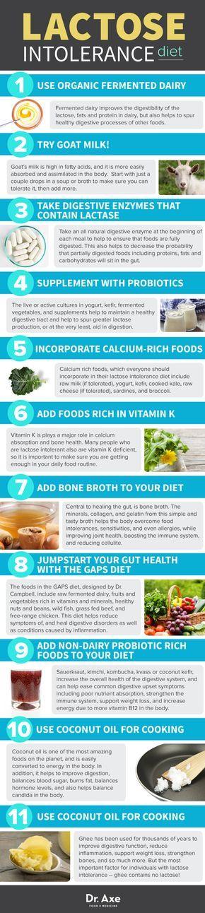 Lactose Intolerance Diet  http://www.draxe.com #health #holistic #natural