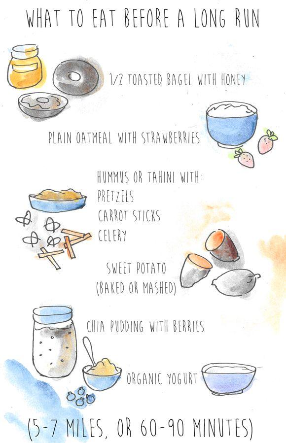Lo que debes comer antes de salir a correr #runner