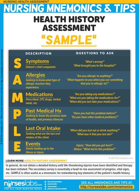 "Health History Assessment: ""SAMPLE"" In general, do not obtain a detailed history until life-threatening injuries have been identified and therapy has been initiated. The secondary survey is essentially a head-to-toe assessment of progress, vital signs, etc. More nursing mnemonics at: http://nurseslabs.com/nursing-health-assessment-mnemonics-tips/"