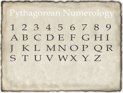 51 best Free Numerology Reading images on Pinterest Watch video - numerology chart template