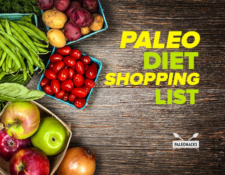 The Ultimate Paleo Diet Shopping List