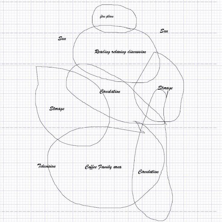 9 best Lesson 5: Design Process images on Pinterest