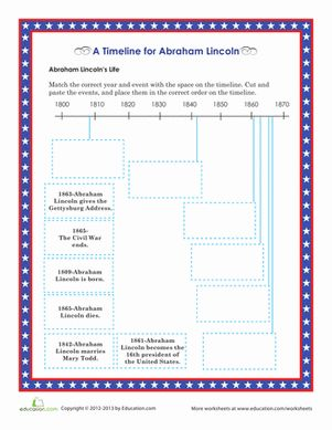 President's Day Second Grade History Worksheets: Abraham Lincoln Timeline