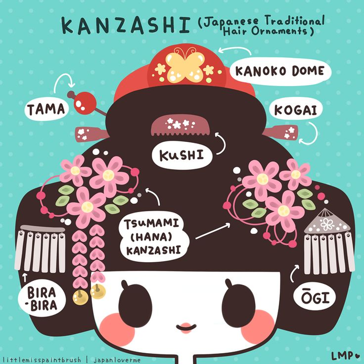 Details of Japanese Traditional Hair Ornaments/Kanzashi!
