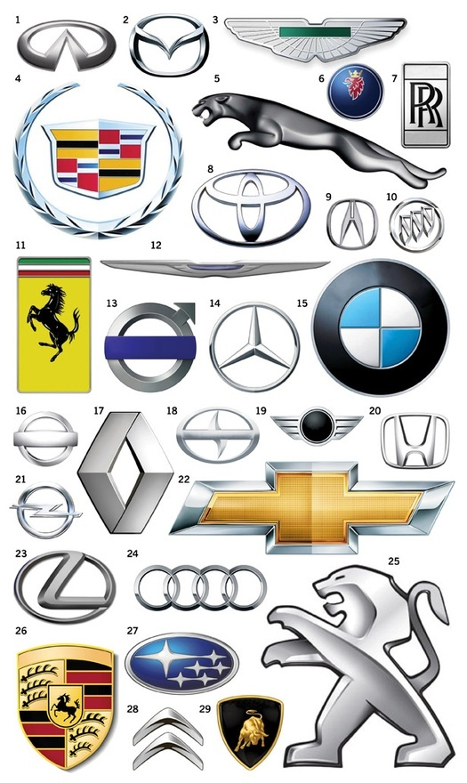 Best Car Symbols Ideas On Pinterest Car Brand Symbols Brand - Car sign with namesclick a car logo quiz