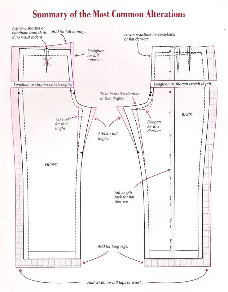 pant alterations guide