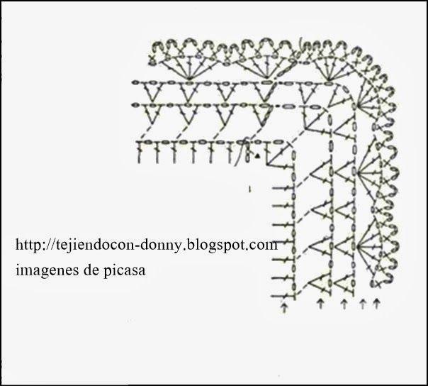 PATRONES - CROCHET - GANCHILLO - GRAFICOS: PUNTILLAS TEJIDAS A GANCHILLO CON SUS GRAFICOS