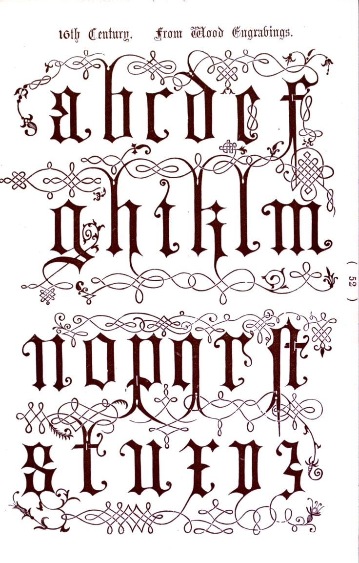 Top ideas about fonts on pinterest typography art