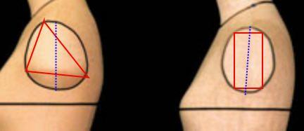 bunka form - difference in armhole & explanation via fashion incubator