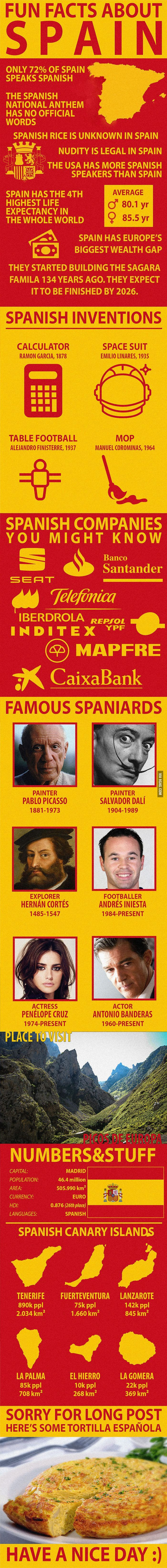 Fun Facts about Spain http://ibeebz.com