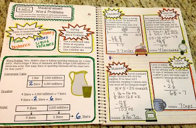 Interactive Math Notebook - Measurement and Data at Create●Teach●Share