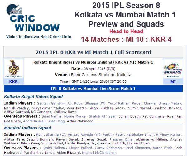 2015 IPL Match 1 : Kolkata vs Mumbai Preview and Live Score ------------------------------------------------------------------------------------ http://www.cricwindow.com/ipl-8/kkr-vs-mi-preview-match-1.html http://www.cricwindow.com/ipl-8/kkr-vs-mi-scorecard-match-1.html http://www.cricwindow.com/cricket_live_scores.html