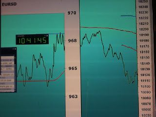 Tradingpuramentegrafico: #trading #FIB risultato +600 -20+50= +630#trading ...