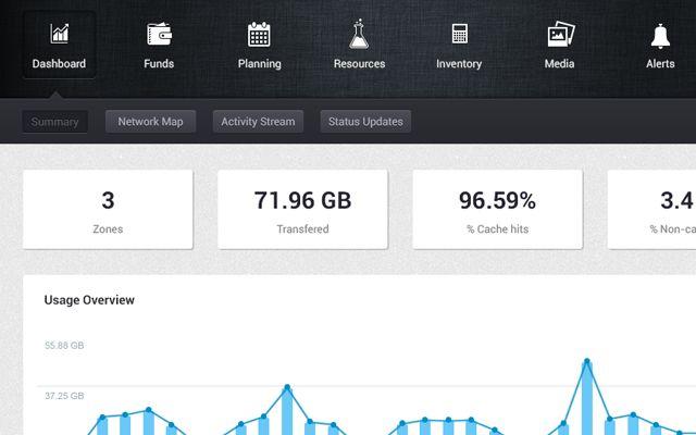 Navbar Design: 176 Best Dashboard UI/UX Images On Pinterest