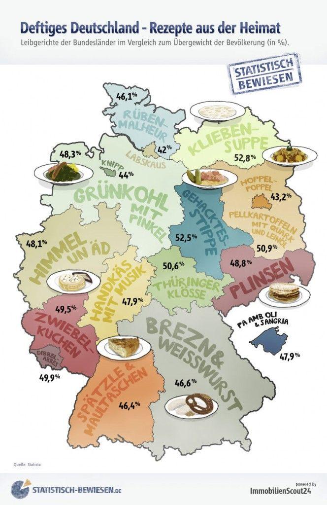 deutsche regionale gerichte als landkarte.