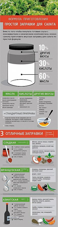 (+1) тема - Заправка салата | Полезные советы