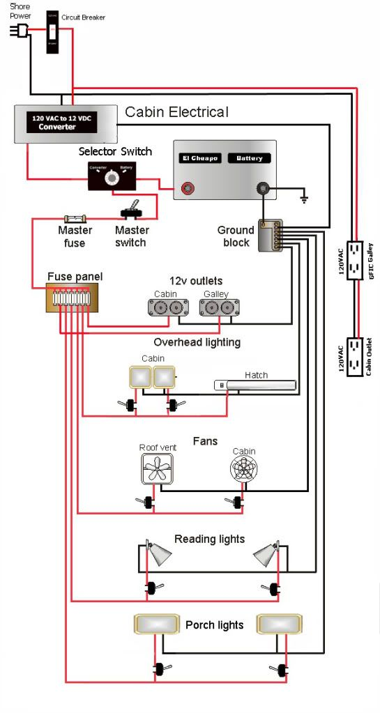 Camper Wiring Diagram For Power - Block And Schematic Diagrams •