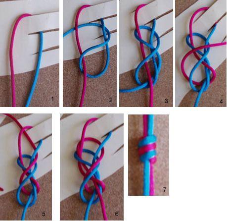nudo de conexión doble, doble