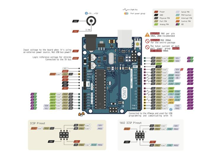 44 best arduino images on pinterest arduino electronics projects arduino uno pinout diagram asfbconference2016 Choice Image