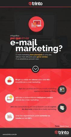 Agência Trinto - Marketing digital para E-commerce a43c825bf8