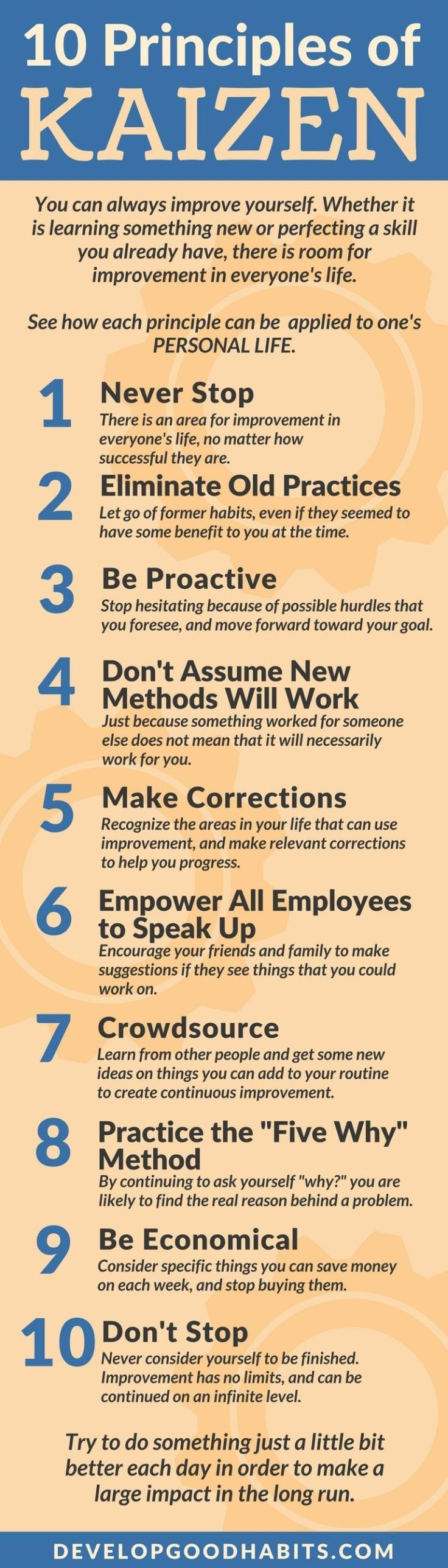 """What Is Kaizen? (or How to Build the """"Continuous Improvement Habit"""")"""