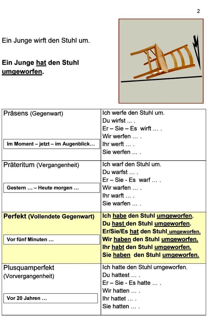 die 25 besten ideen zu deklination deutsch auf pinterest deutsche sprache deutsche sprache. Black Bedroom Furniture Sets. Home Design Ideas