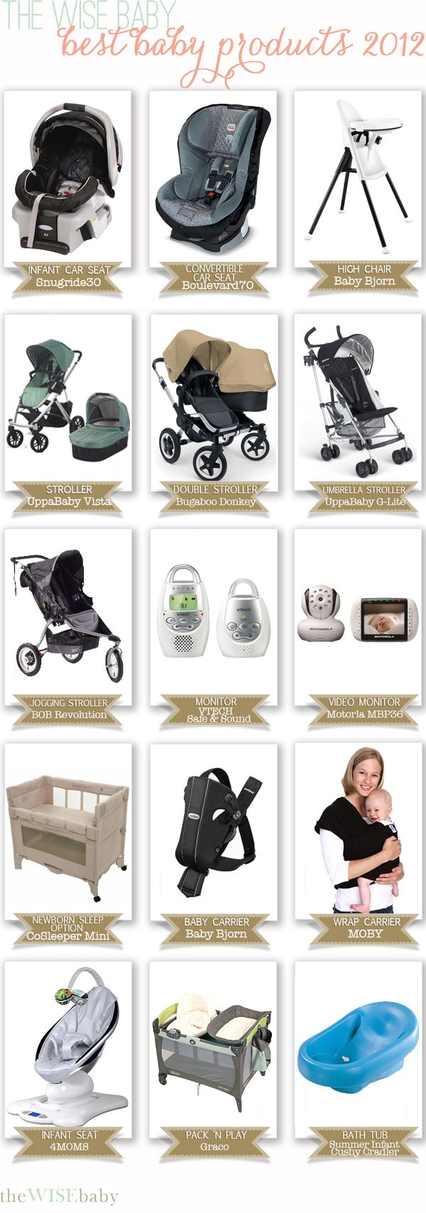 """For all my preggo ladies - """"best baby products 2012"""" Didn't use most these things for my oldest. Would get some products."""