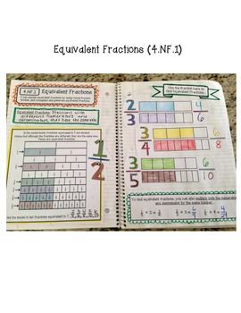 Cahier interactif - Fractions