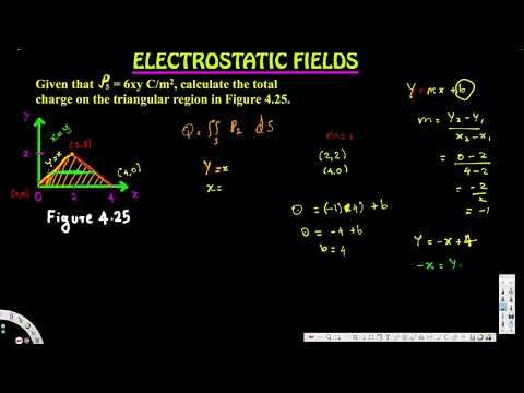 calculate the total charge on the triangular region - Electrostatics - E...