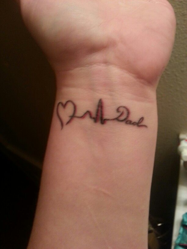 Mom Dad Heartbeat Tattoo: Dad Memorial Tattoo. Memorial Tattoo. Wrist Tattoo. RIP