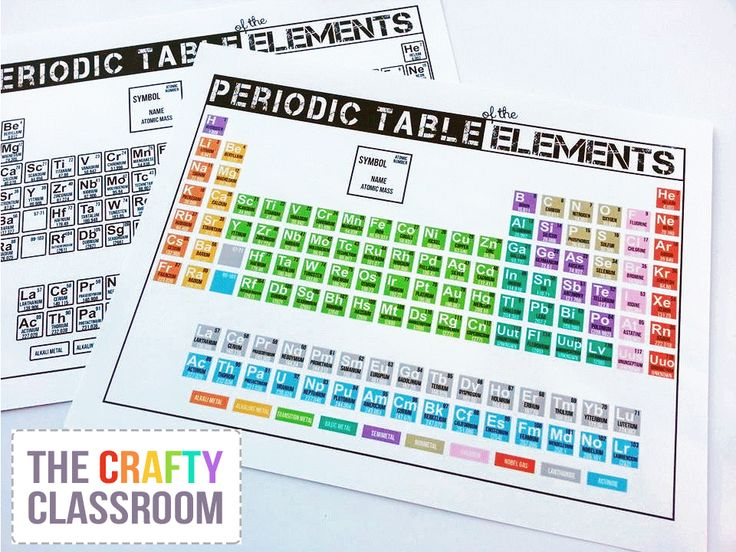 The 25 best full periodic table ideas on pinterest periodic the 25 best full periodic table ideas on pinterest periodic table of chemistry periodic table and periodic table of the elements urtaz Gallery