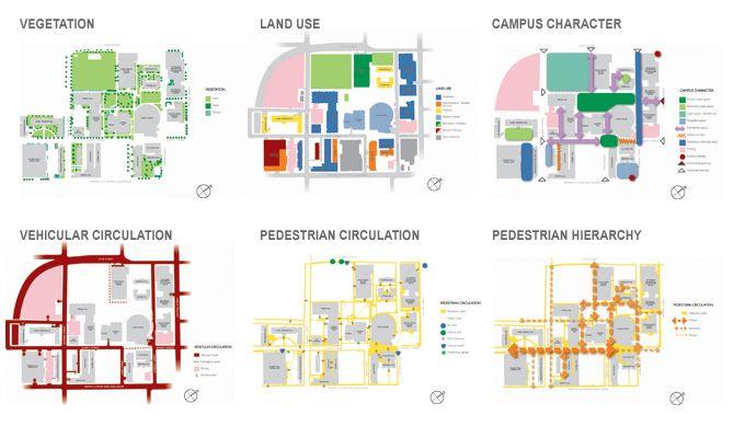 14 Best Site Analysis Images On Pinterest Landscape Architecture