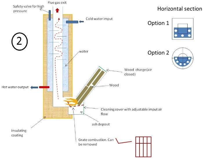 Filename: Rocket stove to heat water 2.jpg Description: 2