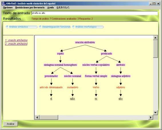 Herramienta Análisis Analizador Sintáctico Y Morfológico De Frases Sintactico Sintaxis Morfosintaxis