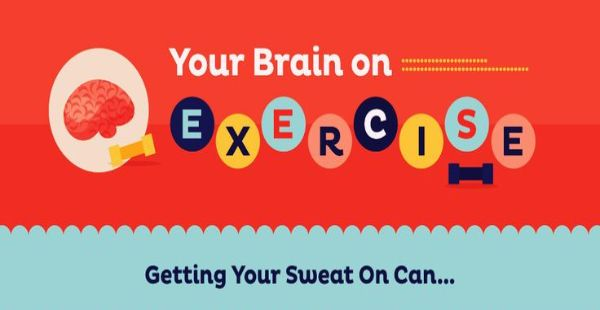 turbo boost your brain #infographic - http://www.myeffecto.com/r/1l2f_pn