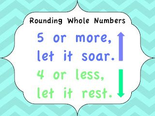 Surfing To Success: Rounding Numbers and a Freebie