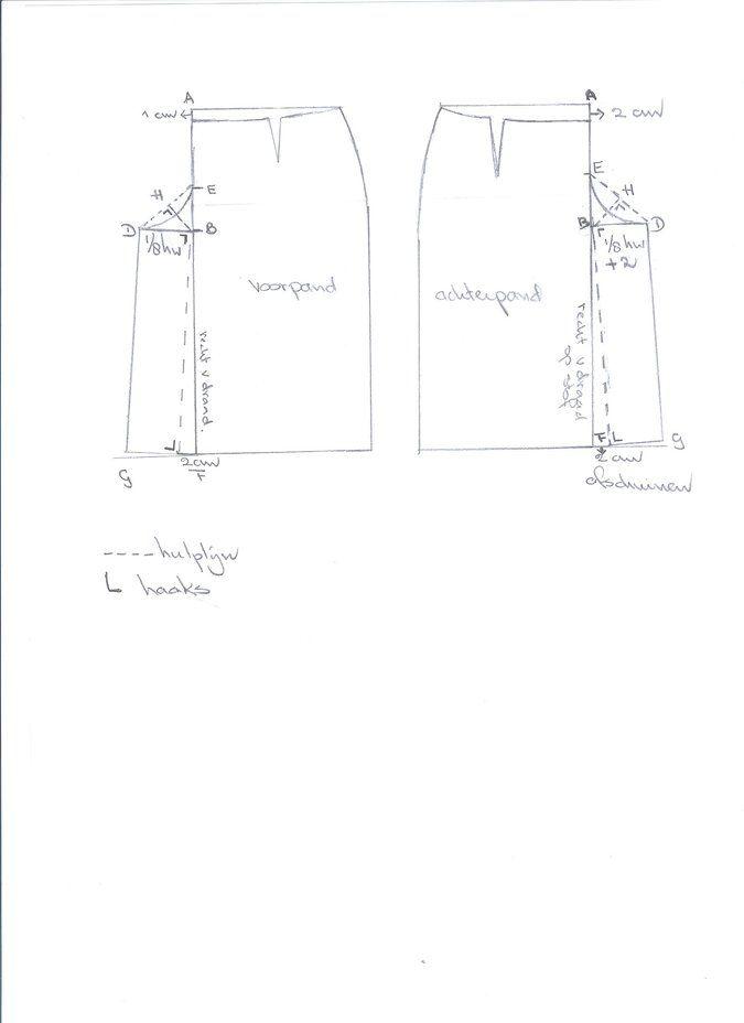 Teken zelf het patroon van een broekrok (culotte)   Mode maken doe je zo