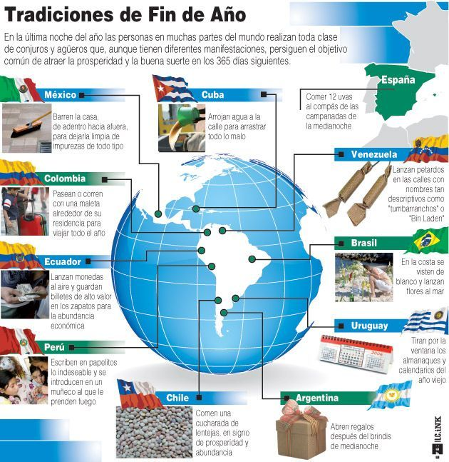 Image result for celebraciones y tradiciones vocabulario espanol 2