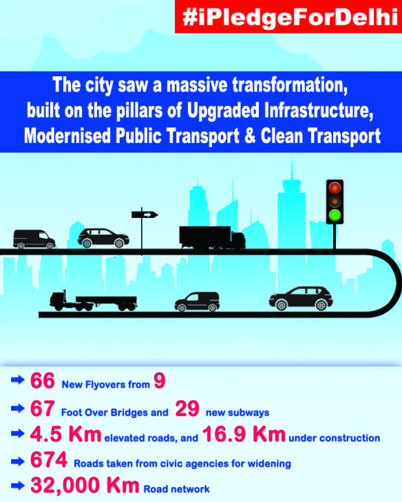 The transport system in Delhi is much better than any other city in the country. The government has decided to give top priority to public transport sector.  Public Transports in Delhi