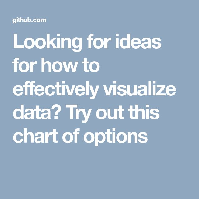 Looking for ideas for how to effectively visualize data? Try out this chart of options